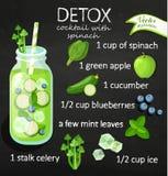 Recette de cocktail de Detox, Image libre de droits