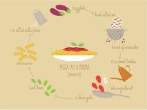 Recette de Norma d'alla de pâtes illustration stock