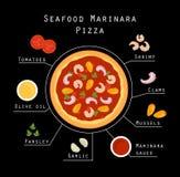 Recette de pizza de fruits de mer illustration de vecteur