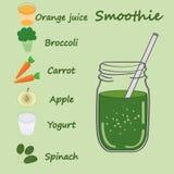 Recette verte de smoothie Avec l'illustration des ingrédients Photographie stock