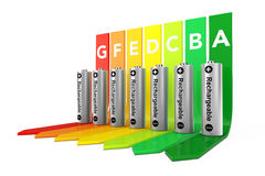 Rechargeable Batteries over Energy Efficiency Rating Chart. 3d R Royalty Free Stock Images