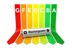 Rechargeable Battery over Energy Efficiency Rating Chart. 3d Ren Stock Photo