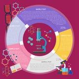 Recherche au sujet d'Atom Infographic Illustration Libre de Droits