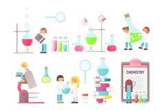 Recherche de laboratoire de la Science