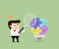 Recherche et idée d'analytics Concept d'affaires Images libres de droits