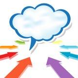 Rechnenkonzeptauslegung der Wolke Lizenzfreies Stockfoto