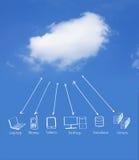 Rechnennetz der Wolke Stockbild