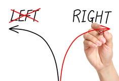 Recht anstelle des links stockbild