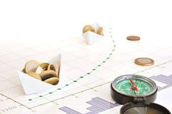 Rechte Methode für Investitionen Lizenzfreies Stockfoto