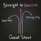 Rechtstreeks aan Succes Stock Foto