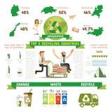 Recicle Infographic, cubra cinco países de reciclagem Fotos de Stock