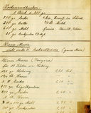 Recipe book. Grungy detail of bakerys vintage handwritten cookbook Royalty Free Stock Images