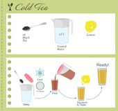 Recipe of Cold Tea in flat design Royalty Free Stock Photography