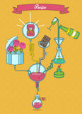 Recipe elixir of love. Scheme showing the process of making medi Stock Photos