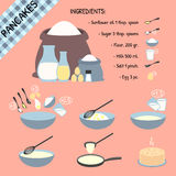 Recipe for pancakes. Infographics. Royalty Free Stock Photo