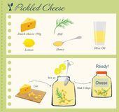 Recipe of Pickled Cheese Royalty Free Stock Images