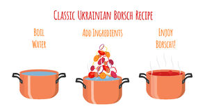 Recipe of Ukrainian borscht, traditional meal. Made in flat style Stock Photography