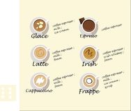 Recipes of coffee. Collection of coffee famous recipes with a description Royalty Free Stock Photos