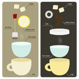 Recipes morning tea and coffee drink Royalty Free Stock Images