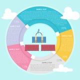 Recipiente Infographic ilustração royalty free