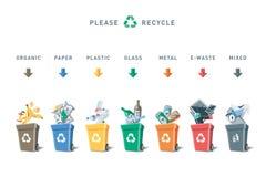 Recipienti di riciclaggio di separazione con rifiuti Fotografia Stock