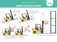 Recomendações sobre a utilização de empilhadeiras com segurança Grupo 3 de 8 ilustração do vetor