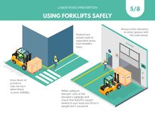 Recomendations about using forklifts safely. Set 5 of 8. royalty free illustration