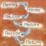 A reconsideração, reusar, recicl o símbolo fotos de stock royalty free