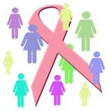 Recordatorio del mamograma Imagen de archivo libre de regalías