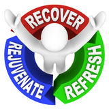 Recover Rejuvenate Refresh Words Self Help Therapy. The words Recover Rejuvenate and Refresh in a diagram representing the positive effects of physical therapy Stock Photo