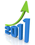 Recovery in 2011 Graph Stock Photos