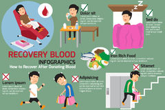 The recovery to after donating blood. Stock Photos