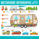 Recreational Vehicle Infographic Set. With trailer furniture and equipment flat vector illustration Stock Images
