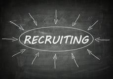 recruiting royalty-vrije stock afbeelding