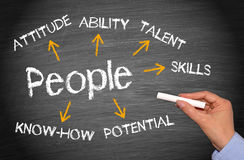 Recruiting people. Text 'people' on a chalk board surrounded by words, (arrowed) 'attitude, ability, talent, skills, potential and know how' in upper case