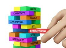 recruitment Fotografia de Stock Royalty Free