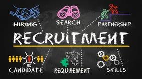 Recruitment concept Stock Photography