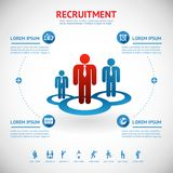 Recruitment and human resource Royalty Free Stock Images