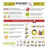 Recruitment Infographics Set Stock Photography