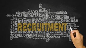 Recruitment word cloud. With related tags royalty free stock image