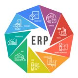 Recurso da empresa que planeia a construção do ícone do módulo do ERP no projeto do vetor da arte do fluxograma do círculo ilustração royalty free