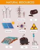 Recursos naturais ilustração stock