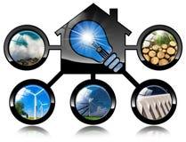Recursos renováveis e casa com ampola Imagem de Stock Royalty Free