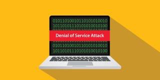 Recusa da ilustração do conceito do dos do ataque do serviço com comuputer do portátil e da bandeira do texto na tela com estilo  Fotos de Stock Royalty Free