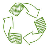 Recycle arrows Stock Images