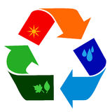 Recycle arrows with symbols Stock Images