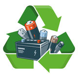 Recycle batteries. Used batteries with green recycling symbol in cartoon style.  vector illustration on white backround. Waste Electrical and Electronic Stock Image