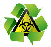 Recycle biohazard sign illustration Royalty Free Stock Photos