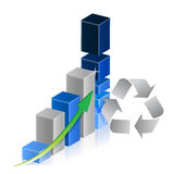 Recycle business graph Royalty Free Stock Photo
