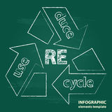 Recycle design on green chalkboard background. Royalty Free Stock Image